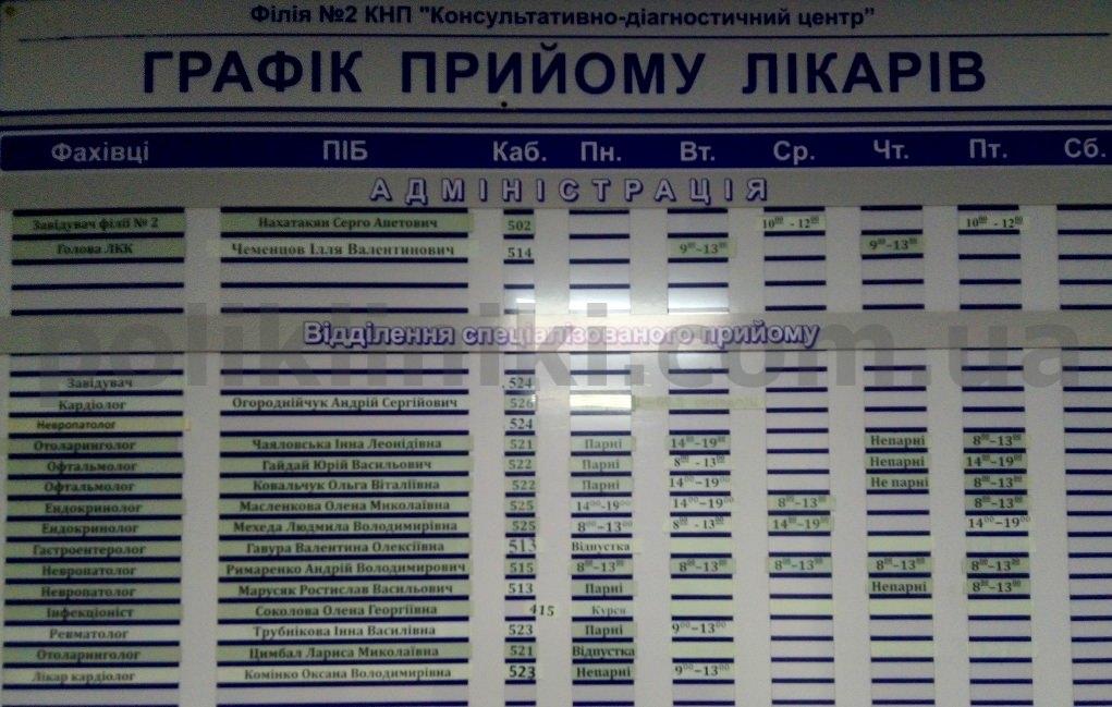 Поліклініка № 2 Деснянського району Драйзера 19 Києва