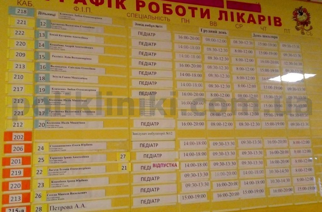 дитяча поліклініка на вул. Уборевича 11 Київ