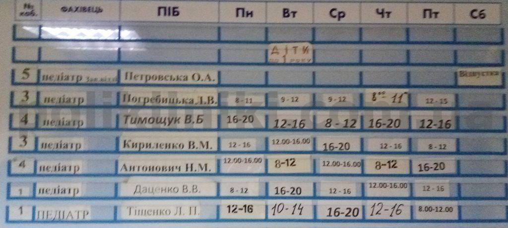 поліклініка Київ, Святошинський район, вул. Наумова, 31