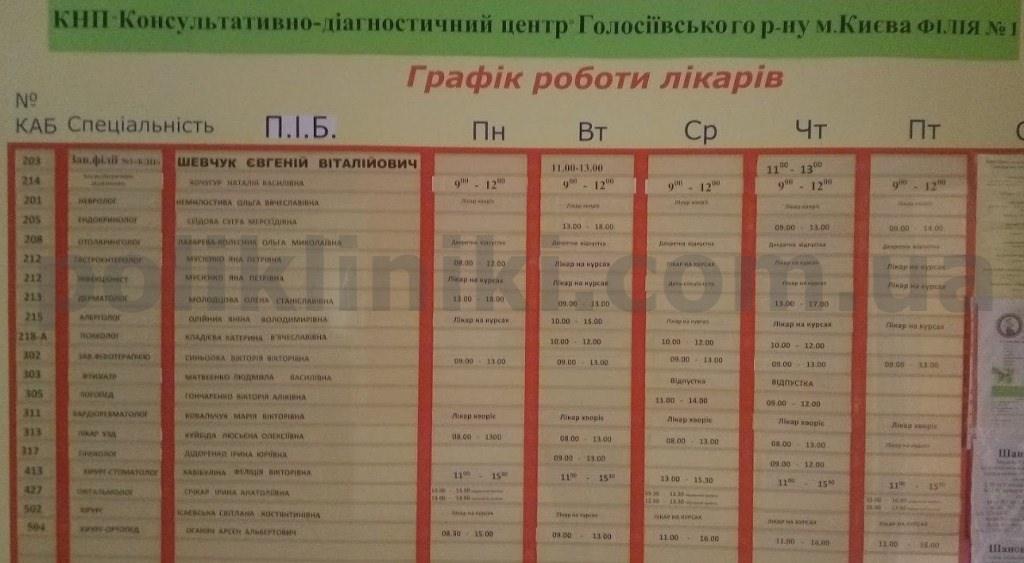 Центральна районна дитяча поліклініка вул.Сергієнка 23 Голосіївського району