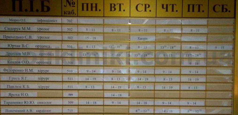 Центральна поліклініка вул.Голосіївська 59 олосіївського району