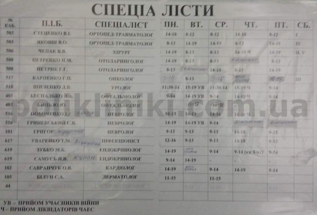 Поліклініка № 2вул. Якубовського 6 Голосіївського району Києва