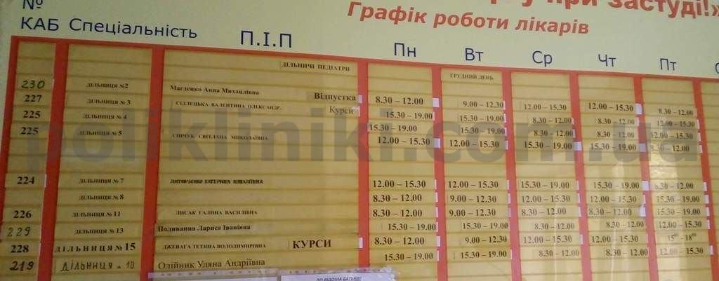 Поліклінічне відділення № 2 центральной дитячої поліклініки вул.Якубовського 6 Голосіївського району