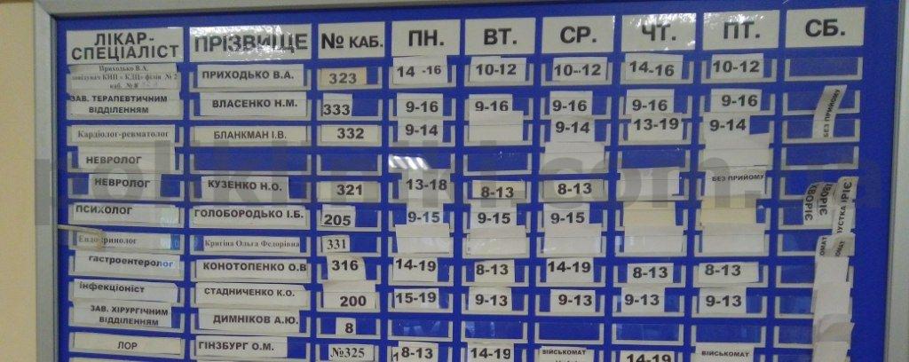 Поліклініка № 1 вул.Васильківська 104 Голосіївського району Києва