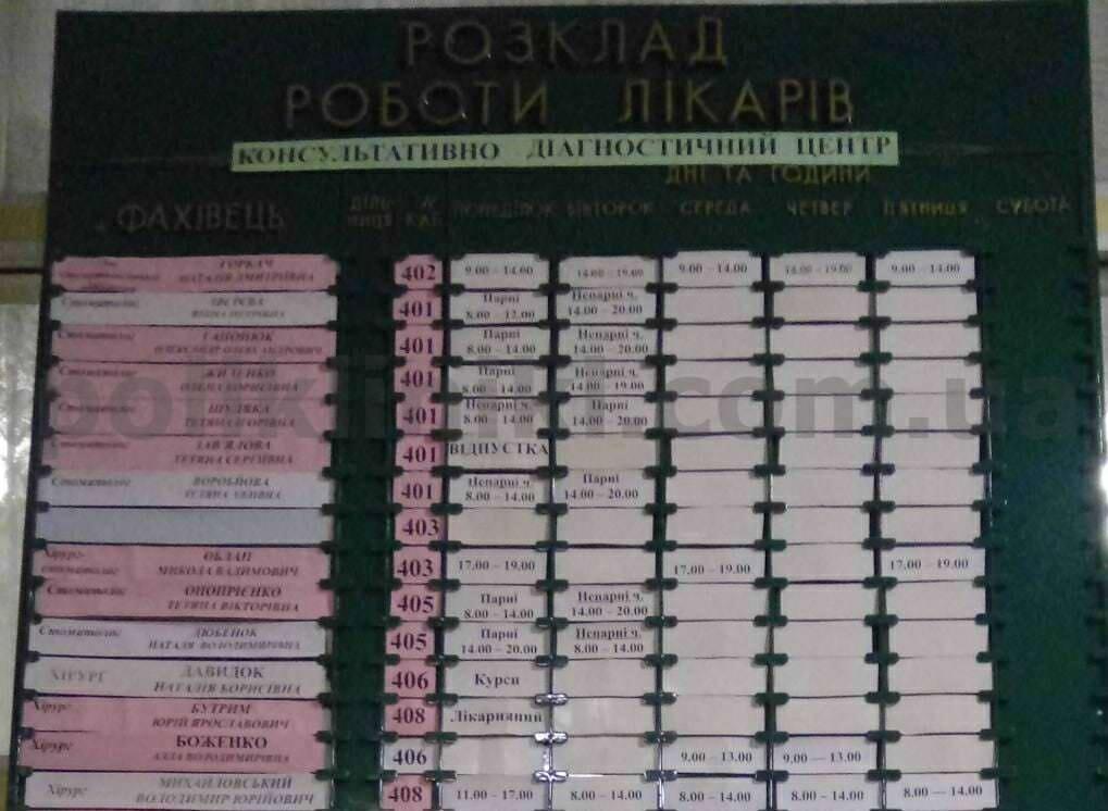 Поліклініка вул. Тростянецька 8д Дарницький район Києва