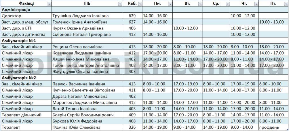 расписание сымейных врачей поликлиника Драйзера Киев
