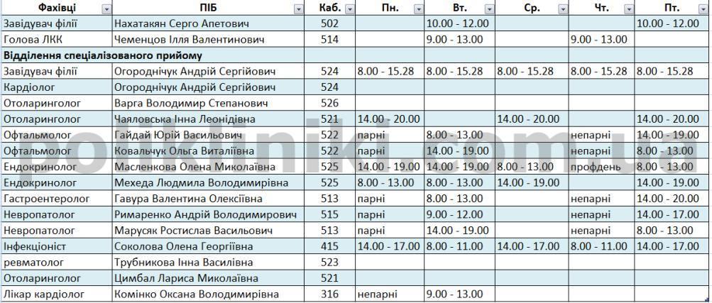расписание специалистов Драйзера 19 Киев