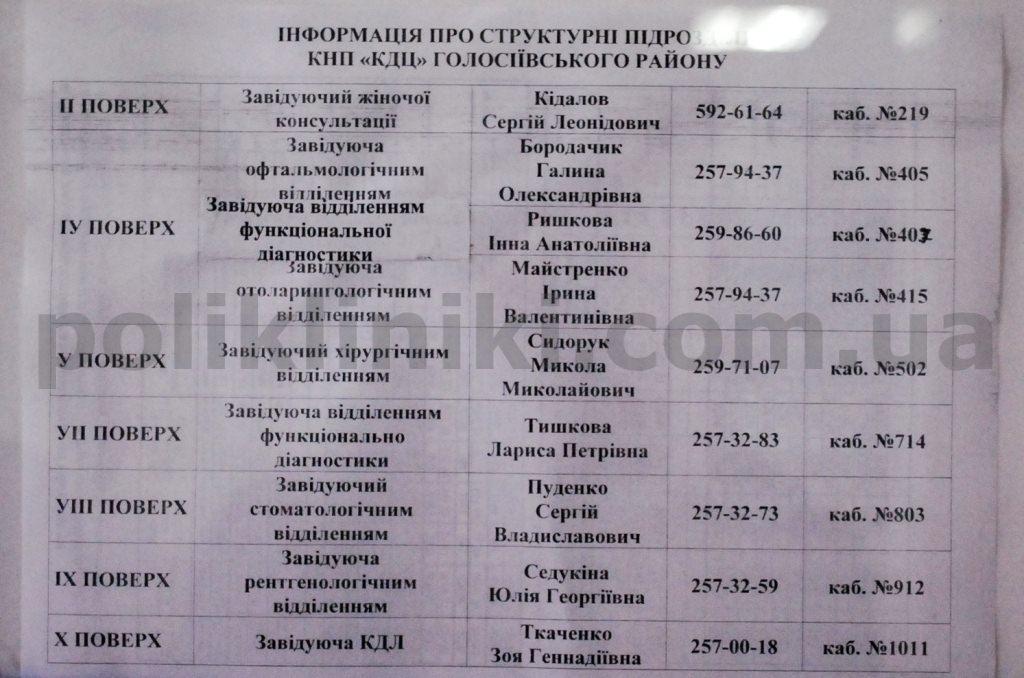 телефоны поликлиники Голосеевска 59 а