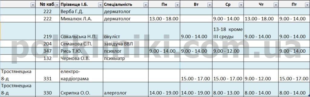 расписание детских врачей Харьковское шоссе 121