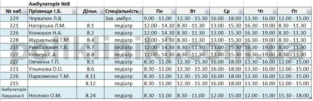 расписание педиатров Маяковского 18