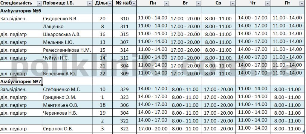 расписание врачей тростянецкая 8в