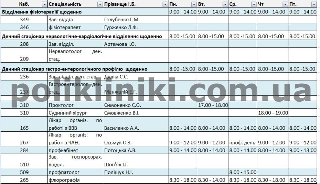 расписание врачей Мостицкая 9 Киев