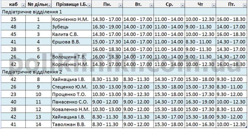 расписание врачей вул.Академіка Курчатова 18 а Троещина Киев
