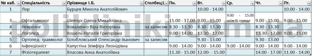расписание врачей Гагарина 20 Киев