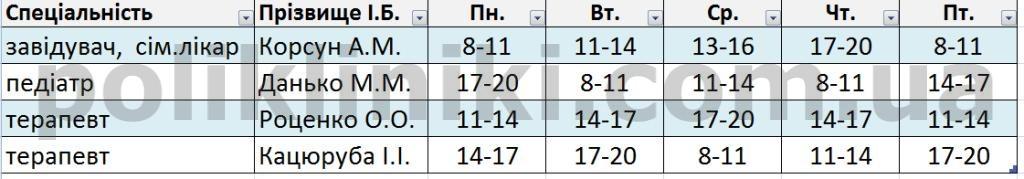 расписание врачей Кибальчича 13 Киев