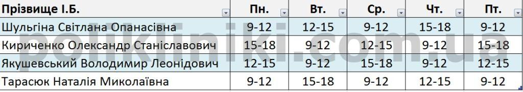 расписание врачей ул.Зеньковецкой Киев