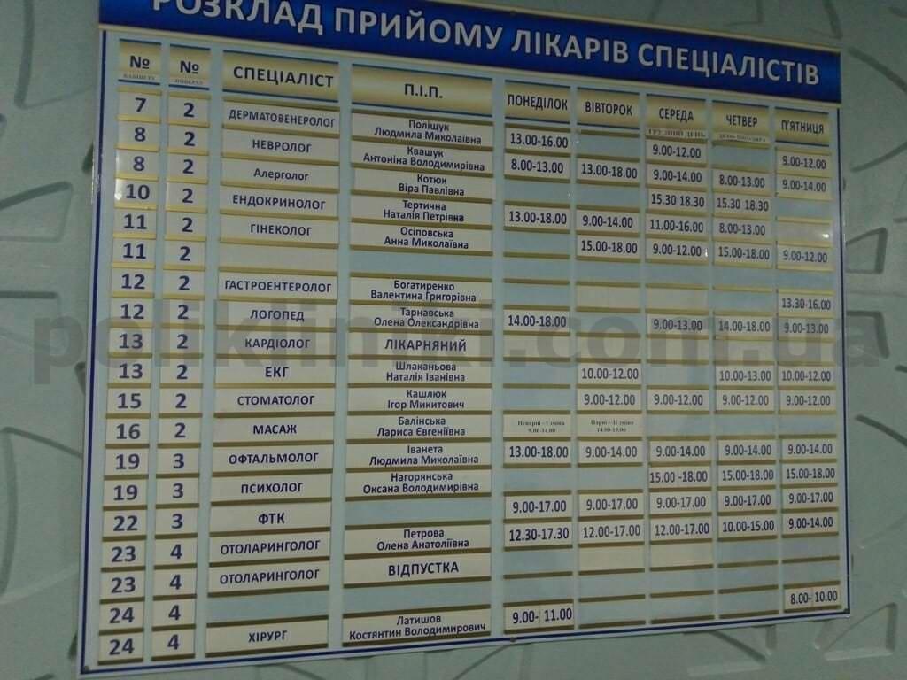 поліклініка вул. Білоруська 11Б Шевченківський район Киеєва