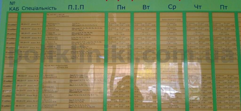 лікарі поліклініки тимошенко 14 Оболонський район Києва