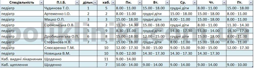 расписание педиатров ул. Саксаганского 107 Киев