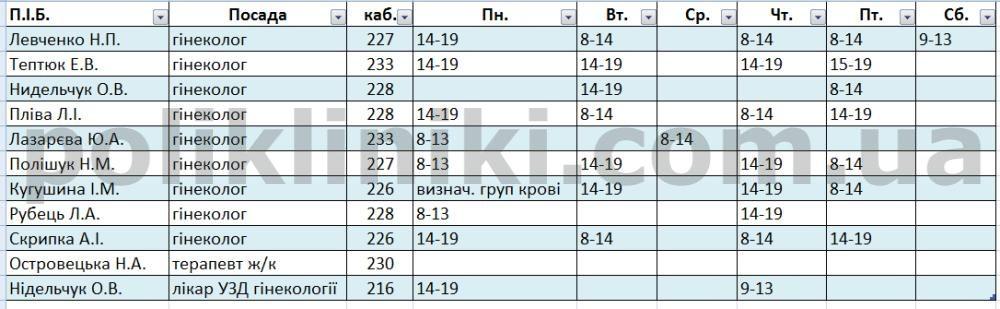 расписание врачей поликлиники ул. Щербакова 70 Киев