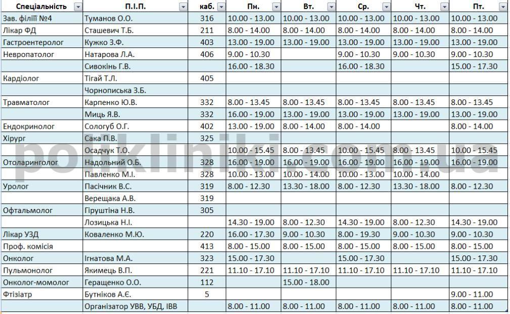 расписание врачей поликлиника №1 ул. Соломенская 17 Киев