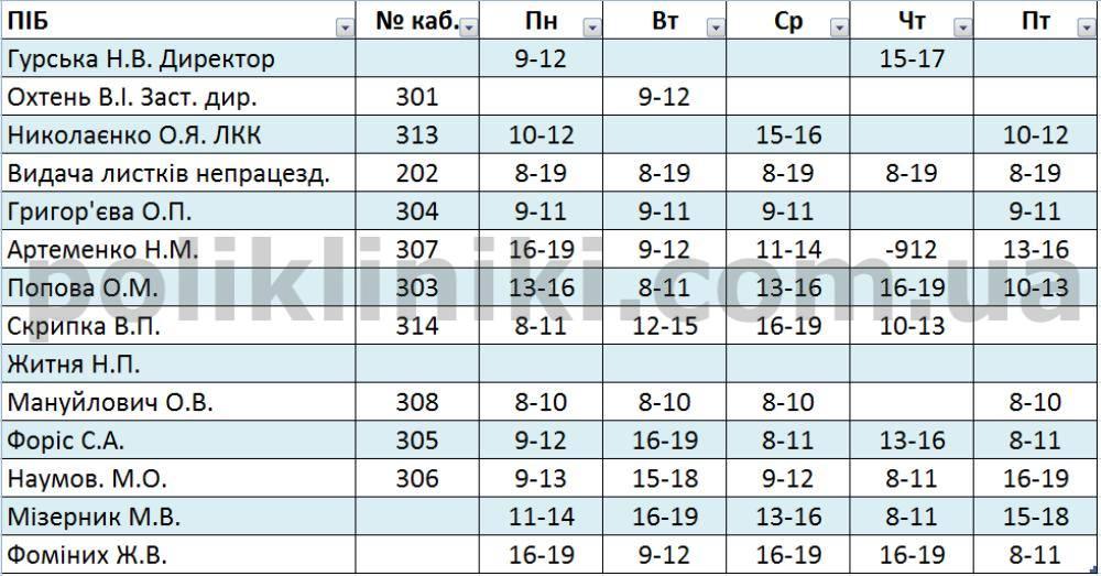 Поликлиника №1 Хмельницкого 37 Киев