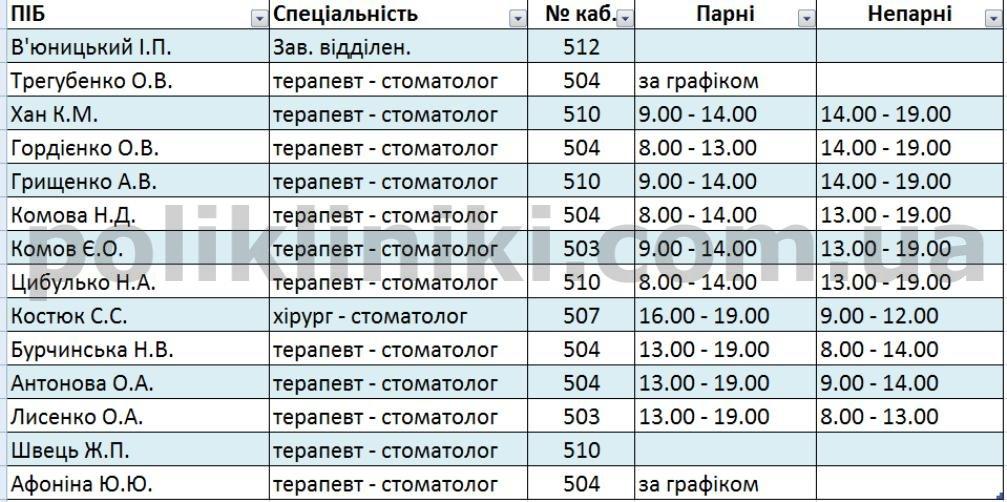 Поликлиника №1 стоматология Хмельницкого 37 Киев
