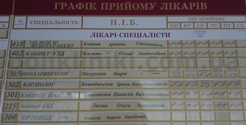 Дитяча поліклініка №1 вулл. Йорданська 26 Оболонського району Києва