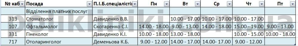 розклад спеціалістів пліклініка №2 пл.Свободи 22 Київ