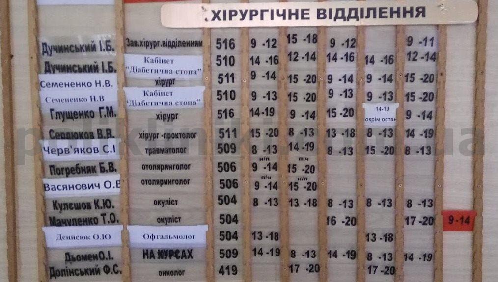 Поліклініка вул Луначарського 5 Днепровський район Києва