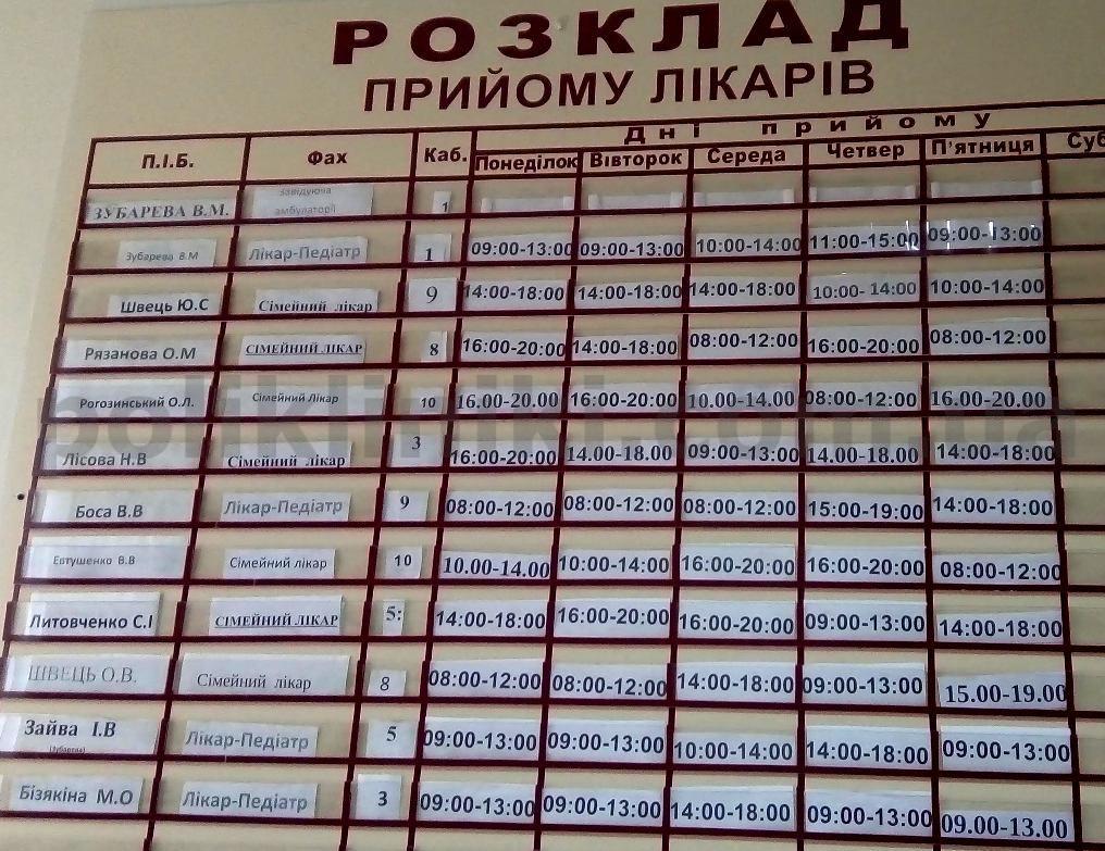 Амбулаторія сімейної медицини № 1 просп.. Миру 19/18 Київ